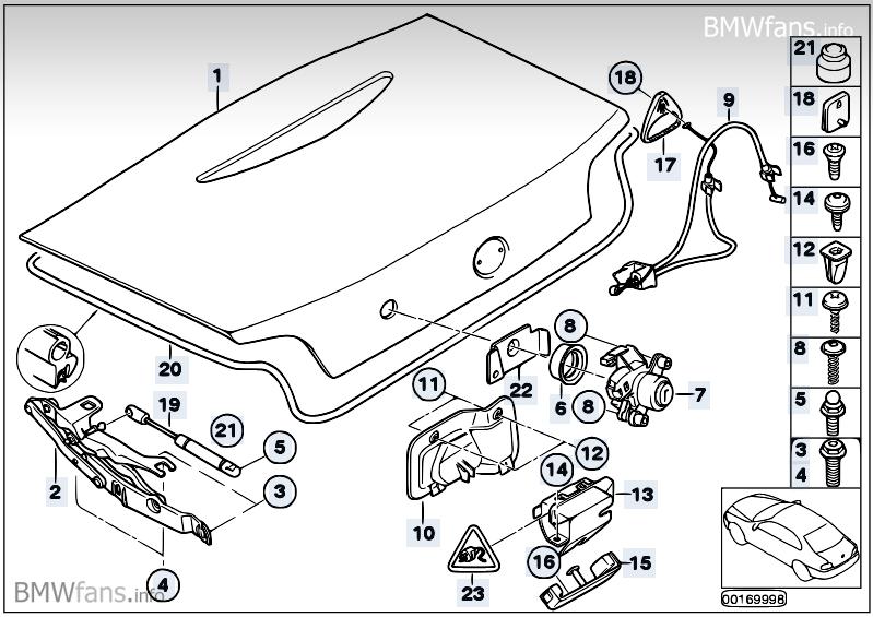 kofferraum automatisch ffnen 3er bmw e46 forum. Black Bedroom Furniture Sets. Home Design Ideas