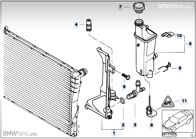 Expansion tank automatic gearbox on e36 cooling system diagram