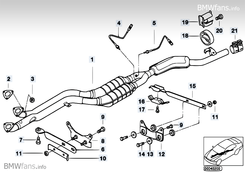 2001 bmw 530i cooling system diagram
