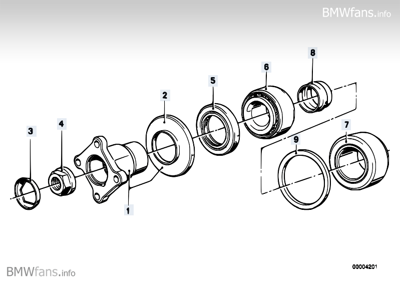 rear axle drive - shaft seal replaycment