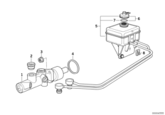 Brake master cylinder/expansion tank