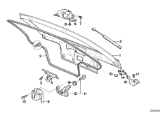 Trunk lid/closing system