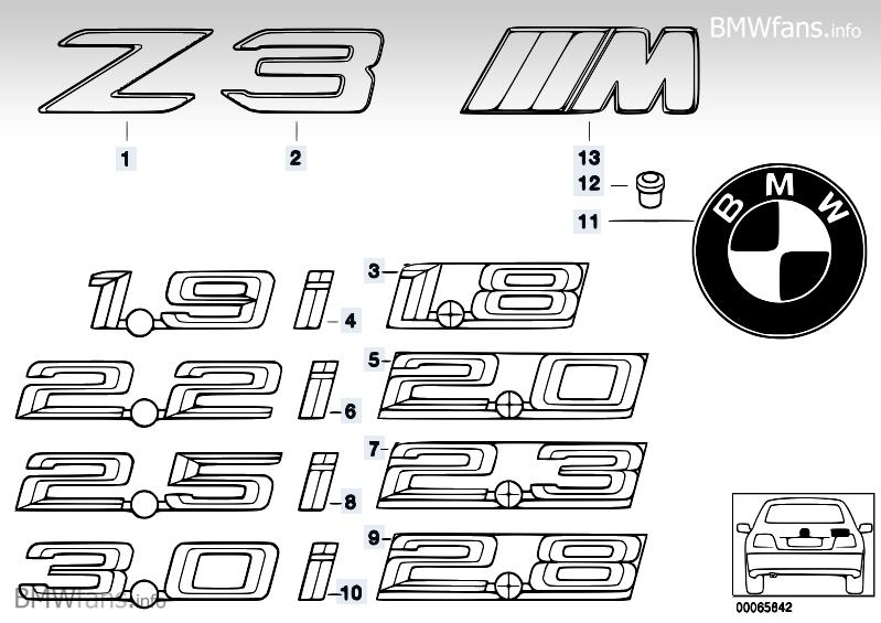 Z3 Badge Sizes Zroadster Net