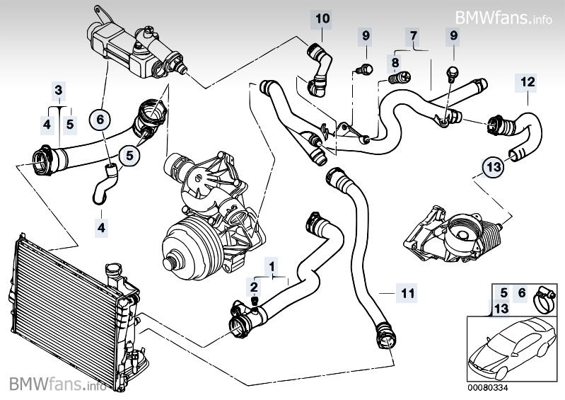 Cooling System Water Hoses BMW 3' E46, 330d (M57) — BMW parts catalogBMW parts catalog - BMWfans.info