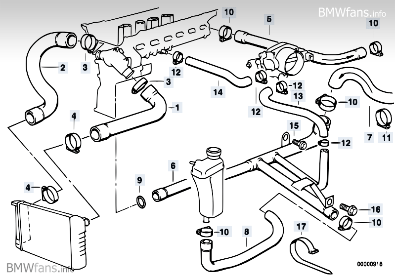 heater core delete coolant hose routing bmw m forum com e m diagram of the cooling system for reference