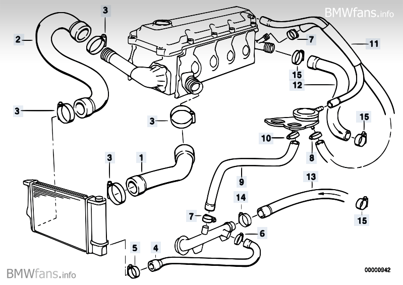 Otqyx A on Bmw E46 Cooling System Diagram