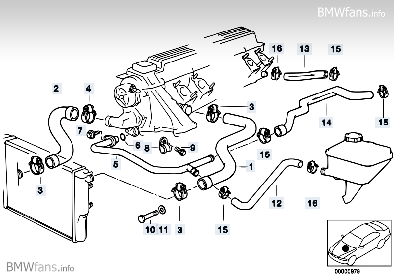 e39  ausinimo sistemos problema u2022 lietuvos bmw klubo forumas